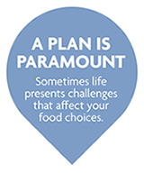 A Plan Is Paramount - Sometimes life presents challenges that affect your food choices.